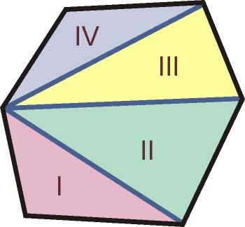 área de un polígono cualquiera