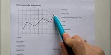 Ejemplo 1 estudio de funciones 4º ESO