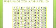 ABN - TABLA DEL 100