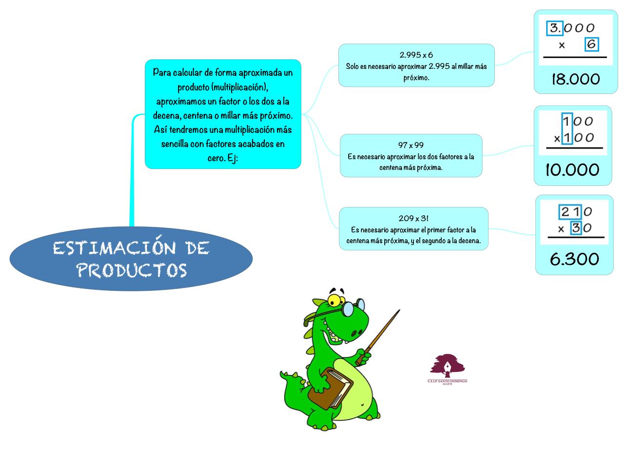 MATEMÁTICAS_ESTIMACIÓN DE PRODUCTOS_4