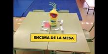 INFANTIL 3 AÑOS B - CONCEPTOS ESPACIALES - FORMACIÓN