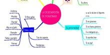 PRIMARIA 2º - LENGUA CASTELLANA Y LITERATURA - LA DESCRIPCIÓN DE PERSONAS