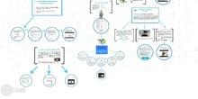 Ayuda para la realización de un Taller en el aula virtual