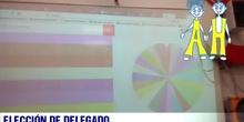 Elección de delegado en 3º