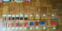 Alejandra y las tablas de multiplicar