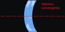a51d91c48c Lente menisco divergente | Mediateca de EducaMadrid