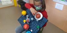 Candela's Solar System