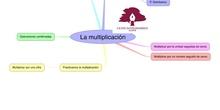 PRIMARIA 4º - MATEMÁTICAS - LA MULTIPLICACIÓN