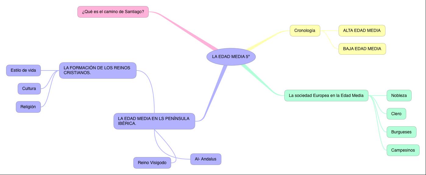 CS_LA EDAD MEDIA_5