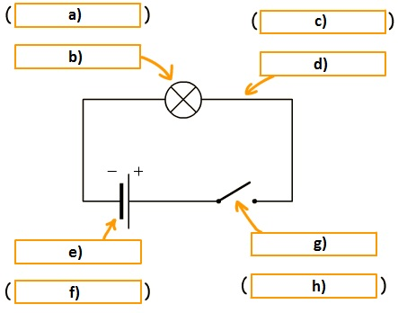 electric circuit with gaps