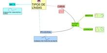 PRIMARIA 1º - MATEMÁTICAS - TIPOS DE LÍNEAS
