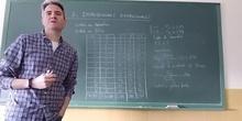 Parámetros de una bidimensional