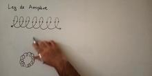 Aplicación de la ley de Ampère - Campo mangético en el interior de un solenoide