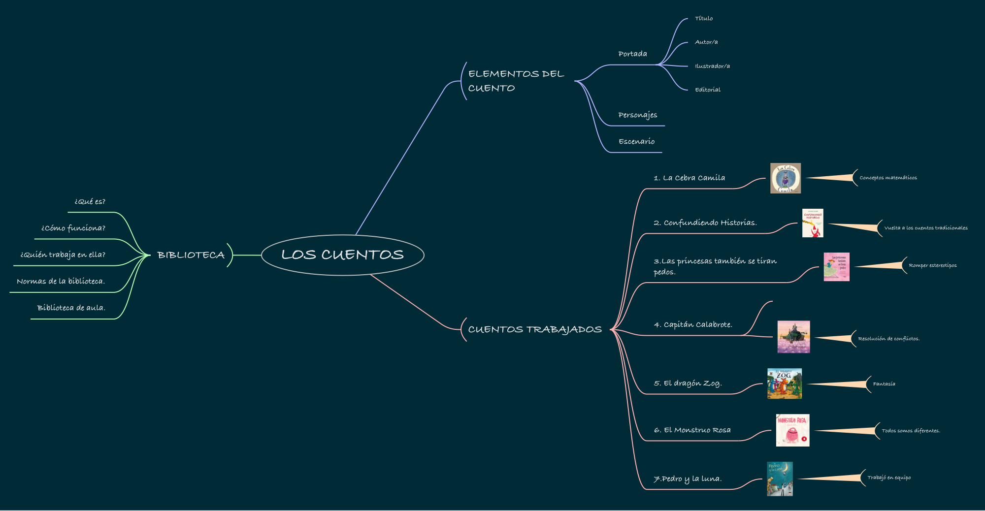 PROYECTO_LOS CUENTOS_04