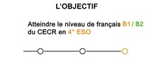 Section Linguistique de français