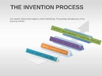 The process of invention