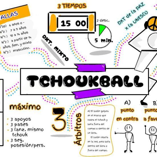TCHOUKBALL VISUAL THINKING