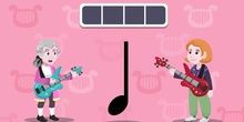 FIGURAS MUSICALES : la negra,la blanca y la redonda.(1ºP)