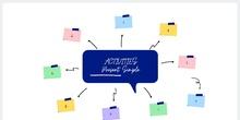 Actividades Presente Simple