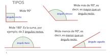 PRIMARIA 4º - MATEMÁTICAS - LOS ÁNGULOS