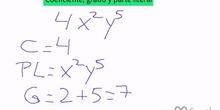 Coeficiente, grado y parte literal