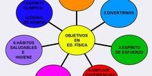 EDUCACIÓN FÍSICA EN EL CENTRO