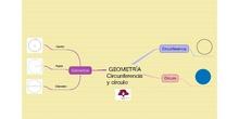 PRIMARIA 3º - MATEMÁTICAS - CIRCUNFERENCIA Y CÍRCULO