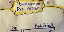 Complementos del verbo ( CD y. CI )