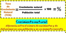 Fórmula para el cálculo del Crecimiento Natural