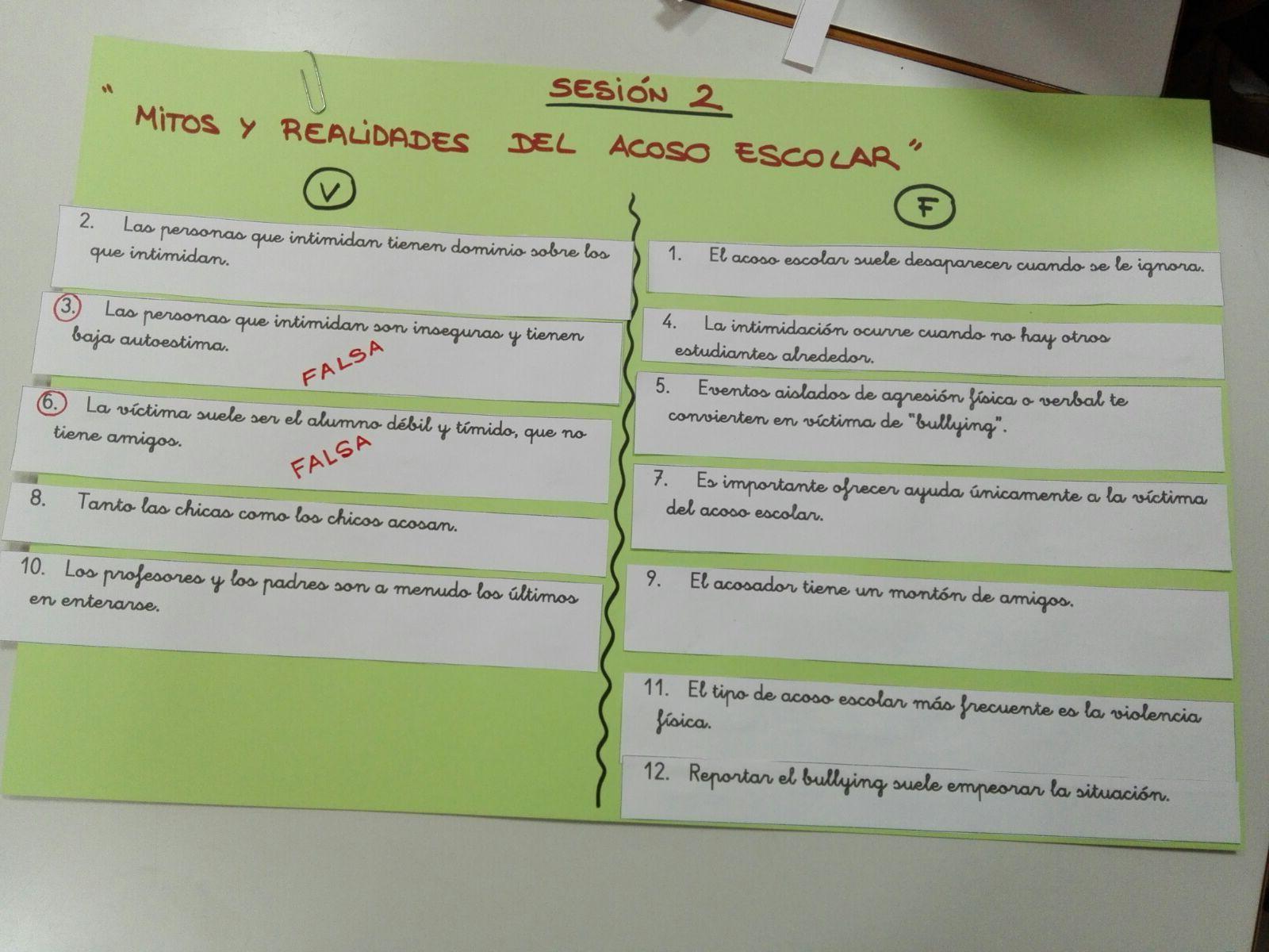 Dinámica de grupo sobre análisis de los mitos y realidades del acoso escolar