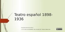 Curso LORCA EN MADRID, UNA CIUDAD EN TRANSFORMACIÓN: Teatro español 1898-1936