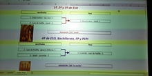 2º Torneo Ajedrez Intercentros Satafi 17