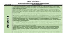 Temporalización de los contenidos del Ámbito Social de Nivel II