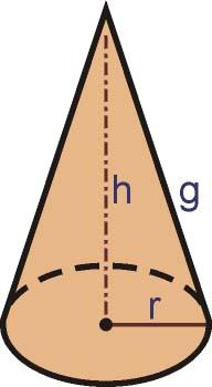 Elementos de un cono