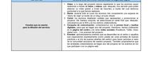 """Plan de difusión del proyecto de ApS """"Mentores por la seguridad digital"""""""