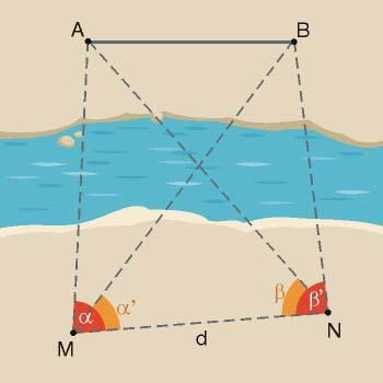 Medida de la distancia entre dos puntos A y B (inaccesibles)