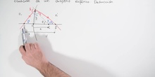 Deducción de la ecuación de un dioptrio esférico