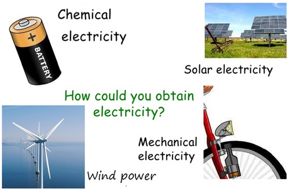 Ways of obtain elctricity