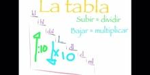 PRIMARIA - 6º - MATEMÁTICAS - UNIDADES DE CAPACIDAD 1. FORMACION.MOV