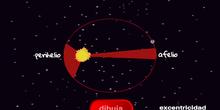 2ª Ley de Kepler