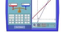 Resolviendo ecuaciones por el método gráfico