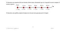 Tema 8 Apuntes Representación aceleración