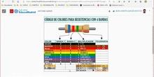 4º ESO - TPR-PT. Códigos de colores en Resistencias.