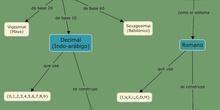mapa 02 divisibilidad