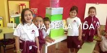 INFANTIL 5 AÑOS B - JORGE - LA CAJA DE LA VIDA - ACTIVIDAD