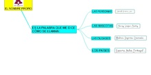 PRIMARIA 1º - LENGUA CASTELLANA Y LITERATURA - NOMBRE PROPIO