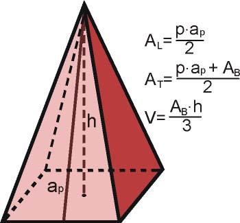 área y volumen de una pirámide
