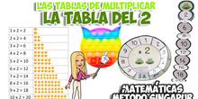La tabla del 2. La multiplicación