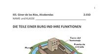 Die Teile einer Burg und ihre Funktionen (Arbeitsblatt) - 2º ESO