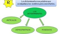 LOS DETERMINANTES NUMERALES, POR JUAN REGALÓN